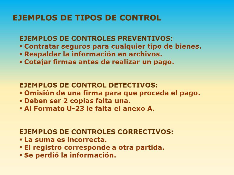 EJEMPLOS DE CONTROLES PREVENTIVOS: Contratar seguros para cualquier tipo de bienes. Respaldar la información en archivos. Cotejar firmas antes de real