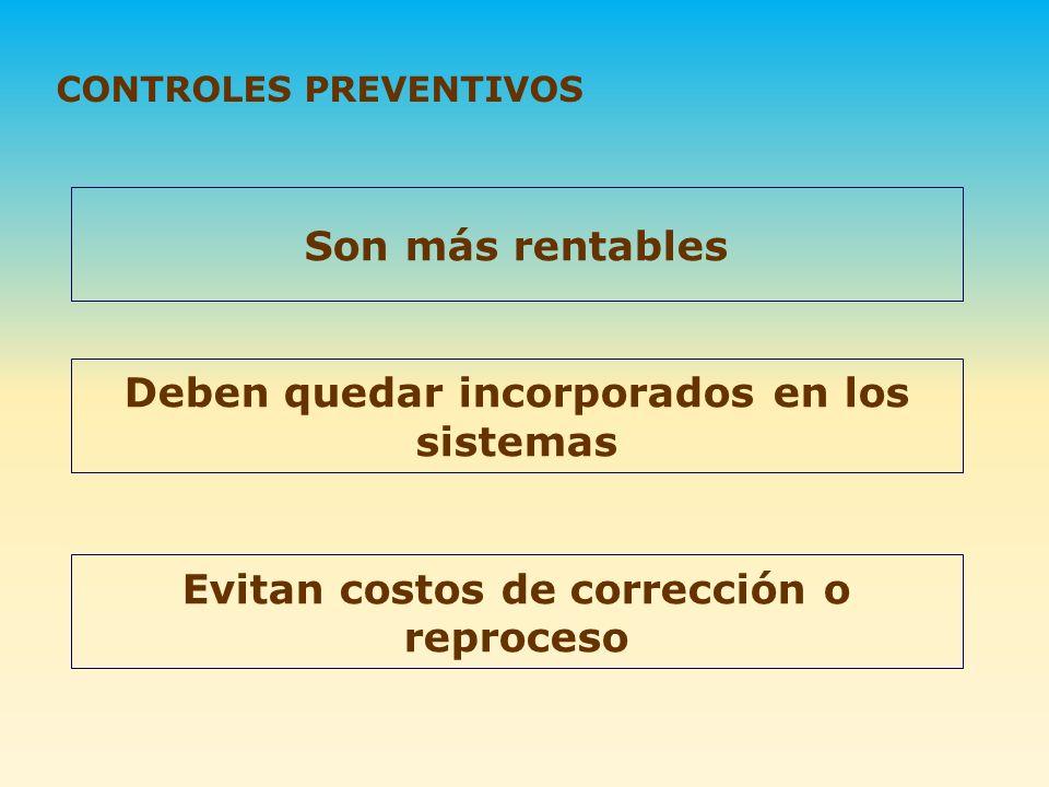 Son más rentables Deben quedar incorporados en los sistemas Evitan costos de corrección o reproceso CONTROLES PREVENTIVOS