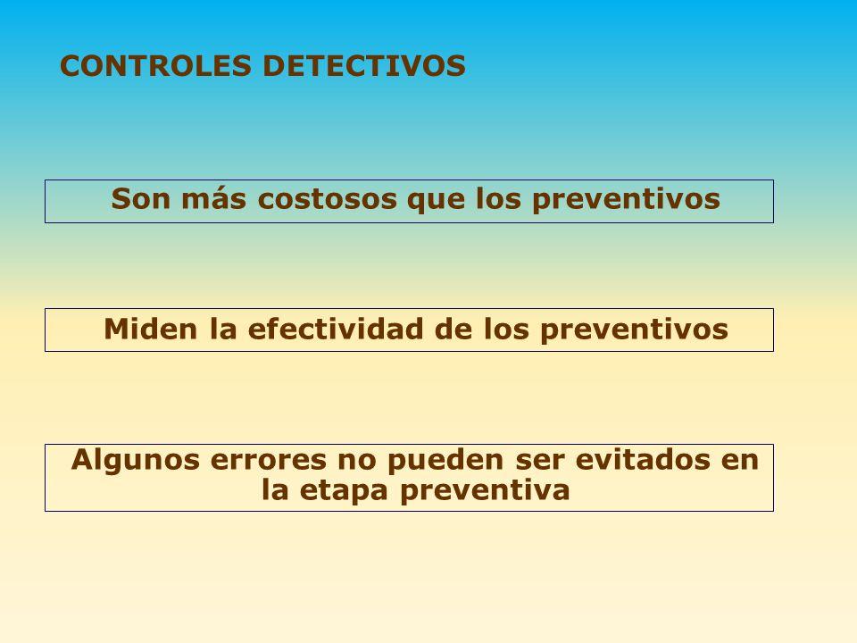 Son más costosos que los preventivos Miden la efectividad de los preventivos Algunos errores no pueden ser evitados en la etapa preventiva CONTROLES D
