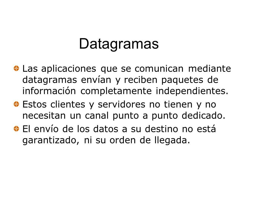 Datagramas Las aplicaciones que se comunican mediante datagramas envían y reciben paquetes de información completamente independientes. Estos clientes