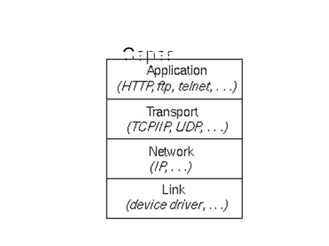 Sockets El paquete java.net proporciona dos clases -- Socket y ServerSocket -- que implementan los lados del cliente y del servidor de una conexión, respectivamente.