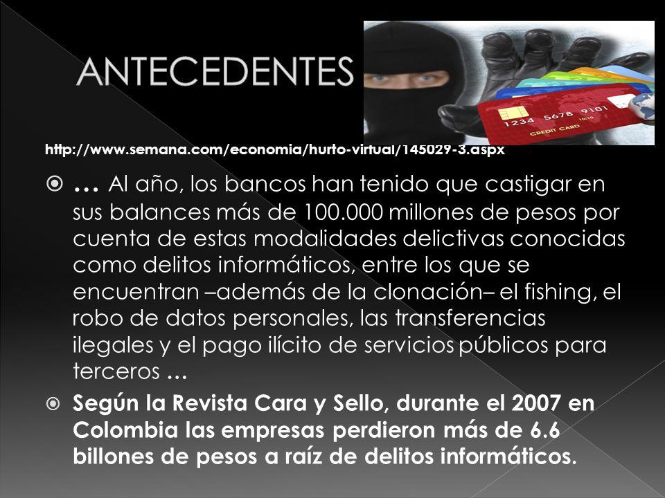 http://www.semana.com/economia/hurto-virtual/145029-3.aspx … Al año, los bancos han tenido que castigar en sus balances más de 100.000 millones de pes
