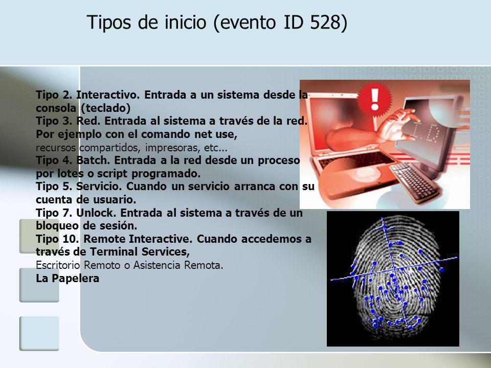 Tipos de inicio (evento ID 528) Tipo 2. Interactivo. Entrada a un sistema desde la consola (teclado) Tipo 3. Red. Entrada al sistema a través de la re