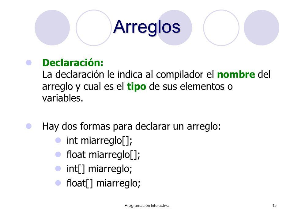 Programación Interactiva15 Arreglos Declaración: La declaración le indica al compilador el nombre del arreglo y cual es el tipo de sus elementos o var