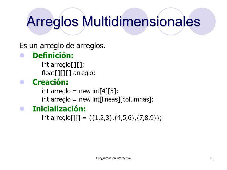 Programación Interactiva18 ArreglosMultidimensionales Arreglos Multidimensionales Es un arreglo de arreglos. Definición: int arreglo[][]; float[][][]