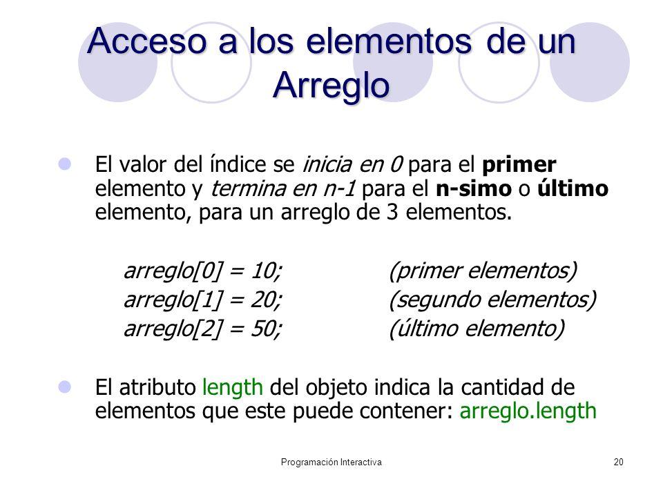 Programación Interactiva20 Acceso a los elementos de un Arreglo El valor del índice se inicia en 0 para el primer elemento y termina en n-1 para el n-