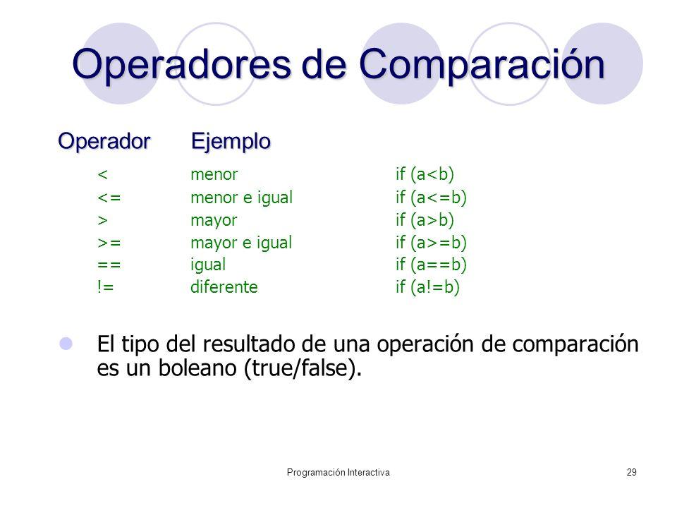 Programación Interactiva29 OperadoresdeComparación Operadores de Comparación Operador Ejemplo < menorif (a<b) <= menor e igual if (a<=b) > mayor if (a