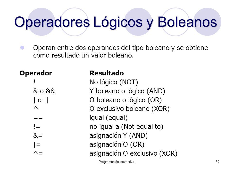 Programación Interactiva30 Operadores Lógicos y Boleanos Operan entre dos operandos del tipo boleano y se obtiene como resultado un valor boleano. Ope