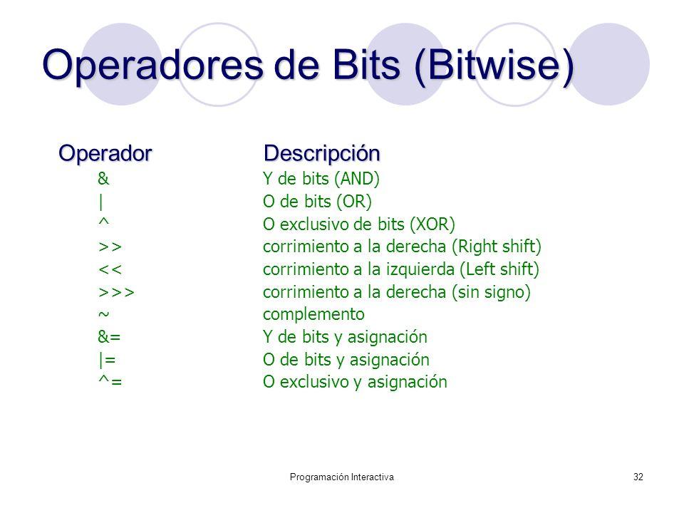 Programación Interactiva32 Operadores de Bits (Bitwise) Operador Descripción & Y de bits (AND) | O de bits (OR) ^ O exclusivo de bits (XOR) >> corrimi