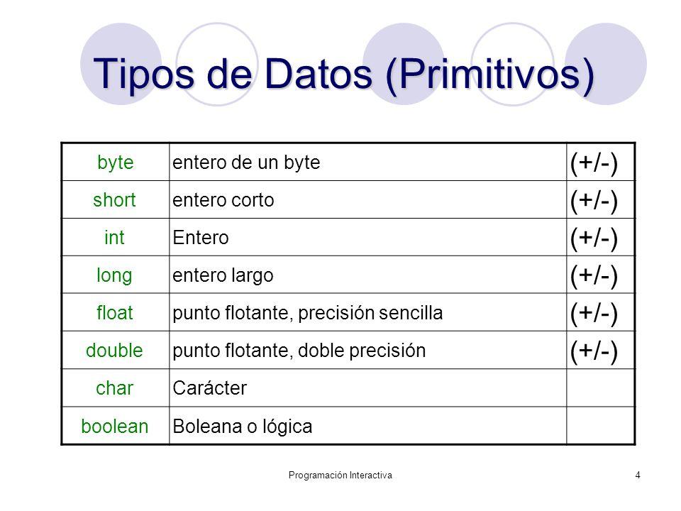 Programación Interactiva4 Tipos de Datos (Primitivos) byteentero de un byte (+/-) shortentero corto (+/-) intEntero (+/-) longentero largo (+/-) float