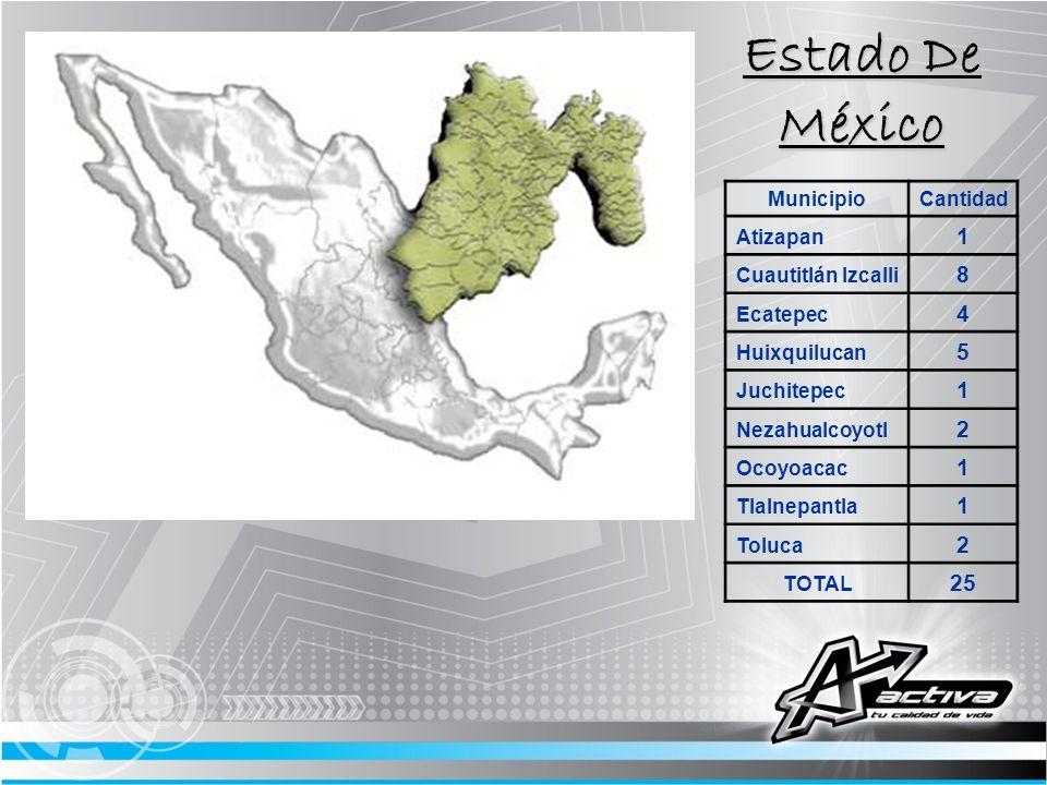 Estado De México MunicipioCantidad Atizapan 1 Cuautitlán Izcalli 8 Ecatepec 4 Huixquilucan 5 Juchitepec 1 Nezahualcoyotl 2 Ocoyoacac 1 Tlalnepantla 1 Toluca 2 TOTAL 25