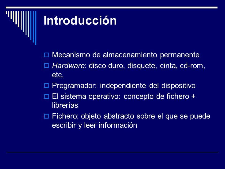Introducción Mecanismo de almacenamiento permanente Hardware: disco duro, disquete, cinta, cd-rom, etc. Programador: independiente del dispositivo El