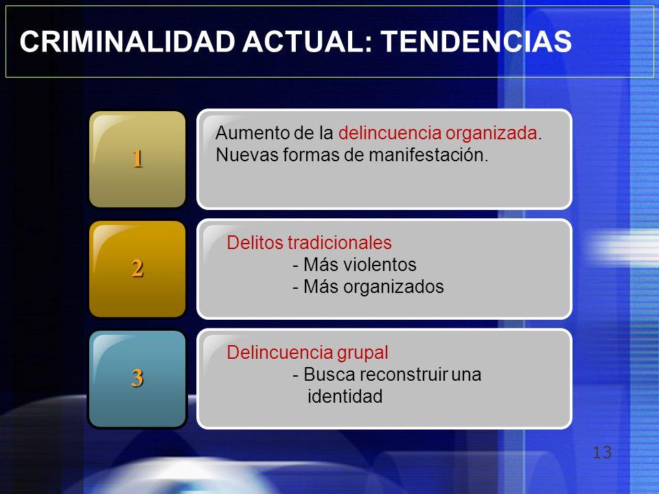 13 CRIMINALIDAD ACTUAL: TENDENCIAS 1 2 Delitos tradicionales - Más violentos - Más organizados 3 Aumento de la delincuencia organizada. Nuevas formas