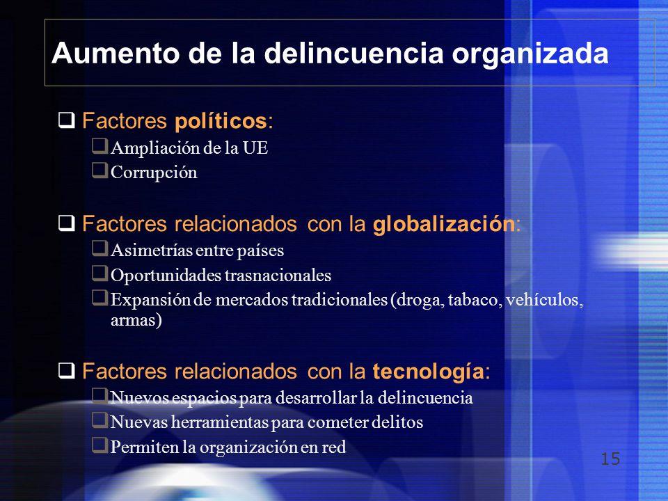 15 Aumento de la delincuencia organizada Factores políticos: Ampliación de la UE Corrupción Factores relacionados con la globalización: Asimetrías ent