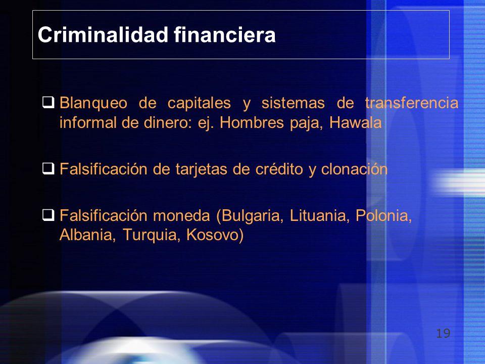 19 Criminalidad financiera Blanqueo de capitales y sistemas de transferencia informal de dinero: ej. Hombres paja, Hawala Falsificación de tarjetas de