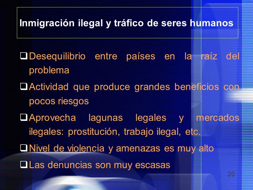 20 Inmigración ilegal y tráfico de seres humanos Desequilibrio entre países en la raíz del problema Actividad que produce grandes beneficios con pocos