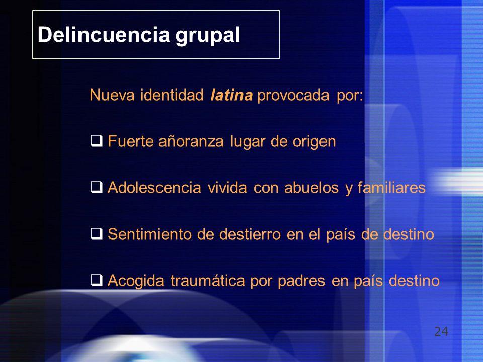 24 Delincuencia grupal Nueva identidad latina provocada por: Fuerte añoranza lugar de origen Adolescencia vivida con abuelos y familiares Sentimiento