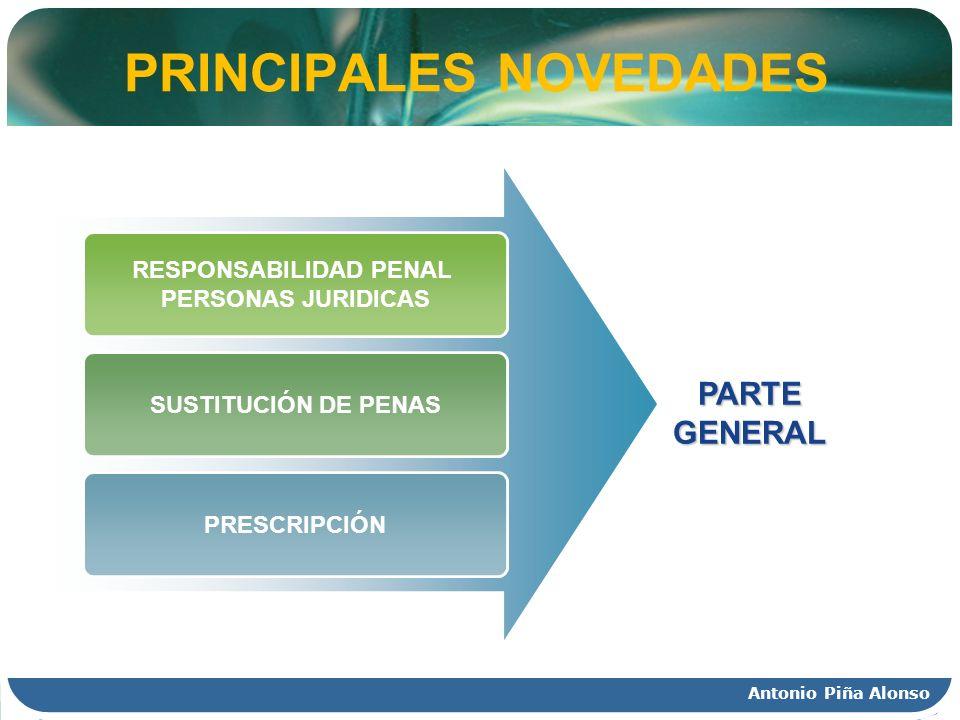 Antonio Piña Alonso PRINCIPALES NOVEDADES RESPONSABILIDAD PENAL PERSONAS JURIDICAS SUSTITUCIÓN DE PENAS PRESCRIPCIÓN PARTE GENERAL