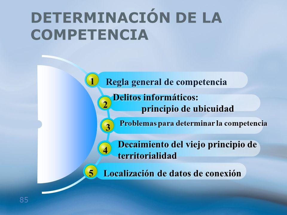 85 DETERMINACIÓN DE LA COMPETENCIA 1 Regla general de competencia 2 Delitos informáticos: principio de ubicuidad Delitos informáticos: principio de ub