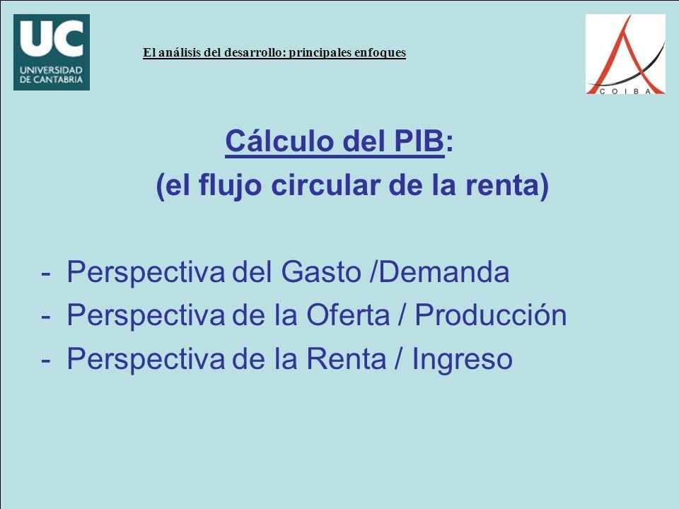 El análisis del desarrollo: principales enfoques Cálculo del PIB: (el flujo circular de la renta) -Perspectiva del Gasto /Demanda -Perspectiva de la Oferta / Producción -Perspectiva de la Renta / Ingreso