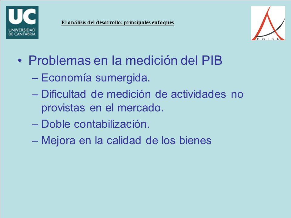 Problemas en la medición del PIB –Economía sumergida.