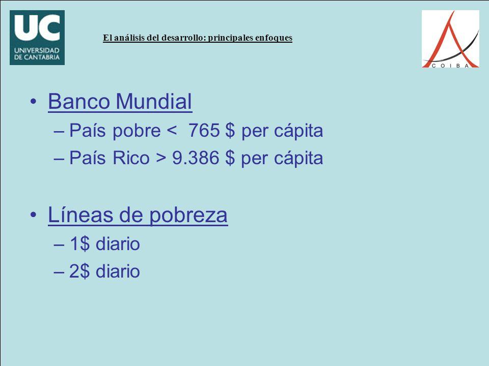 Banco Mundial –País pobre < 765 $ per cápita –País Rico > 9.386 $ per cápita Líneas de pobreza –1$ diario –2$ diario