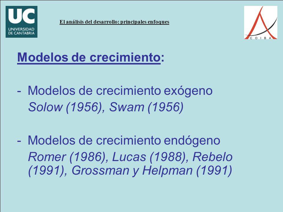Modelos de crecimiento: -Modelos de crecimiento exógeno Solow (1956), Swam (1956) -Modelos de crecimiento endógeno Romer (1986), Lucas (1988), Rebelo (1991), Grossman y Helpman (1991)