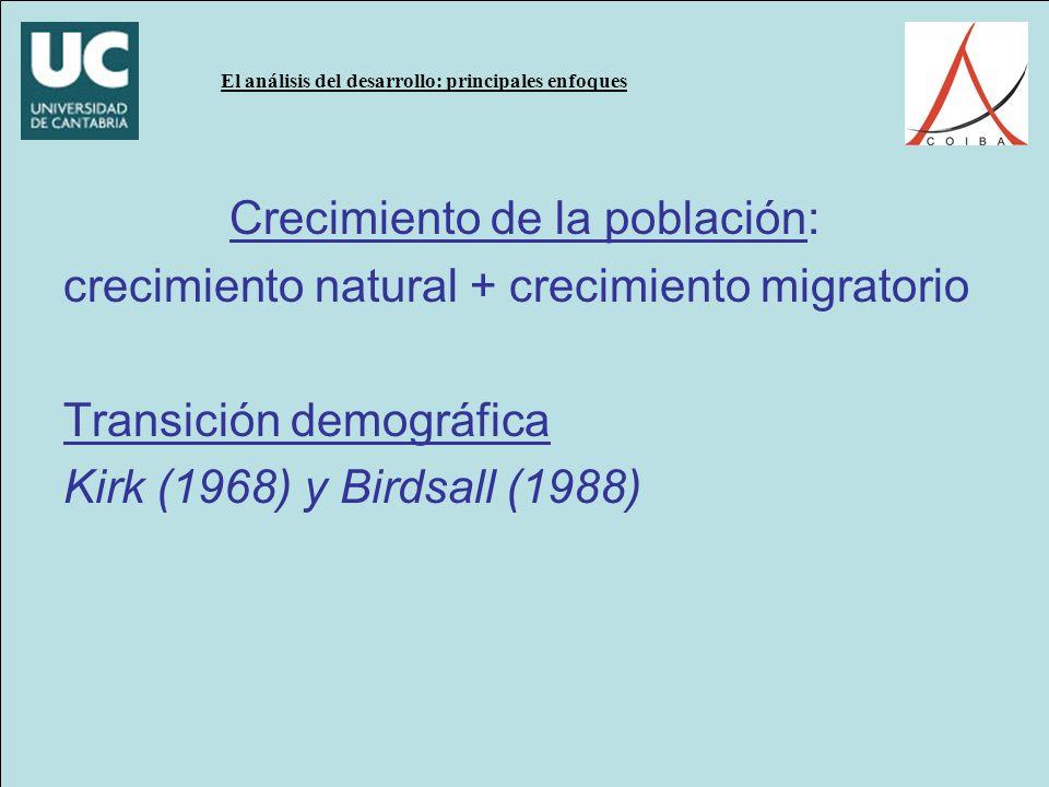 El análisis del desarrollo: principales enfoques Crecimiento de la población: crecimiento natural + crecimiento migratorio Transición demográfica Kirk (1968) y Birdsall (1988)