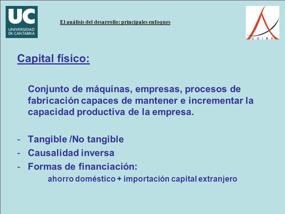 Capital físico: Conjunto de máquinas, empresas, procesos de fabricación capaces de mantener e incrementar la capacidad productiva de la empresa.