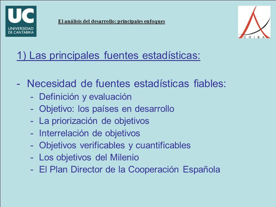 El análisis del desarrollo: principales enfoques 1) Las principales fuentes estadísticas: -Necesidad de fuentes estadísticas fiables: -Definición y evaluación -Objetivo: los países en desarrollo -La priorización de objetivos -Interrelación de objetivos -Objetivos verificables y cuantificables -Los objetivos del Milenio -El Plan Director de la Cooperación Española