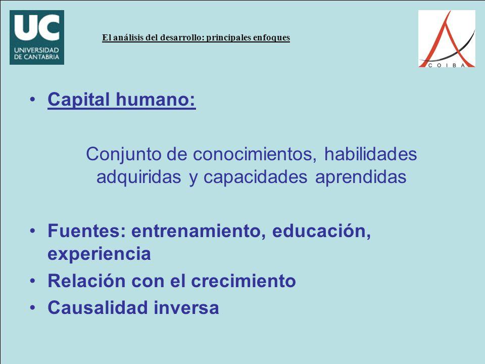 Capital humano: Conjunto de conocimientos, habilidades adquiridas y capacidades aprendidas Fuentes: entrenamiento, educación, experiencia Relación con el crecimiento Causalidad inversa