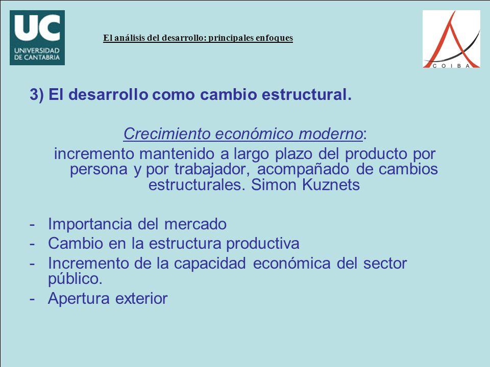 3) El desarrollo como cambio estructural.