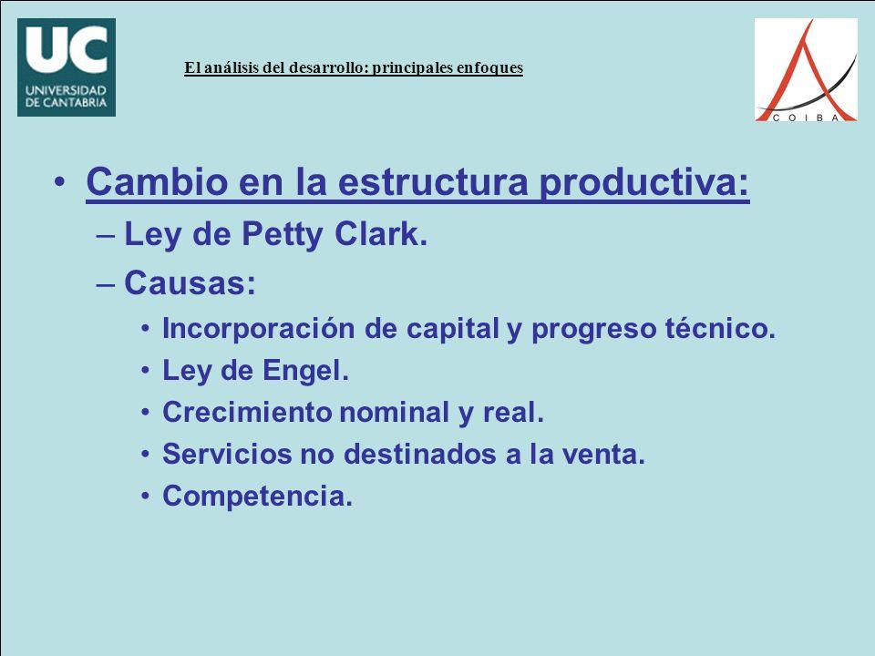 El análisis del desarrollo: principales enfoques Cambio en la estructura productiva: –Ley de Petty Clark.