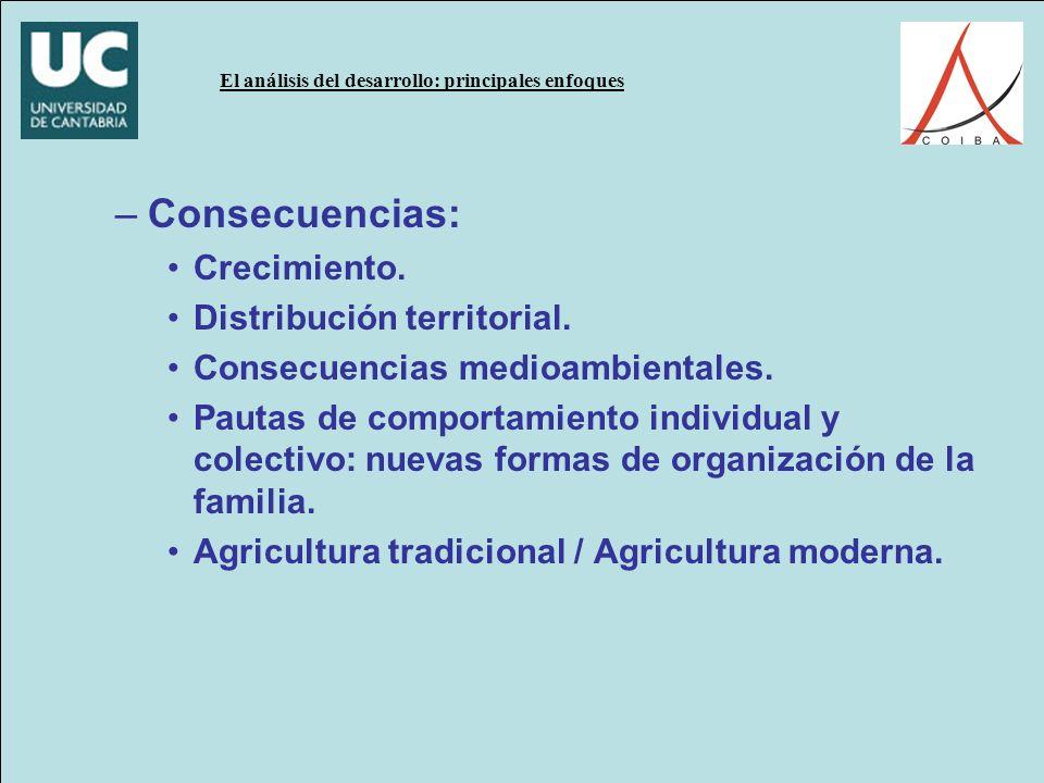El análisis del desarrollo: principales enfoques –Consecuencias: Crecimiento.