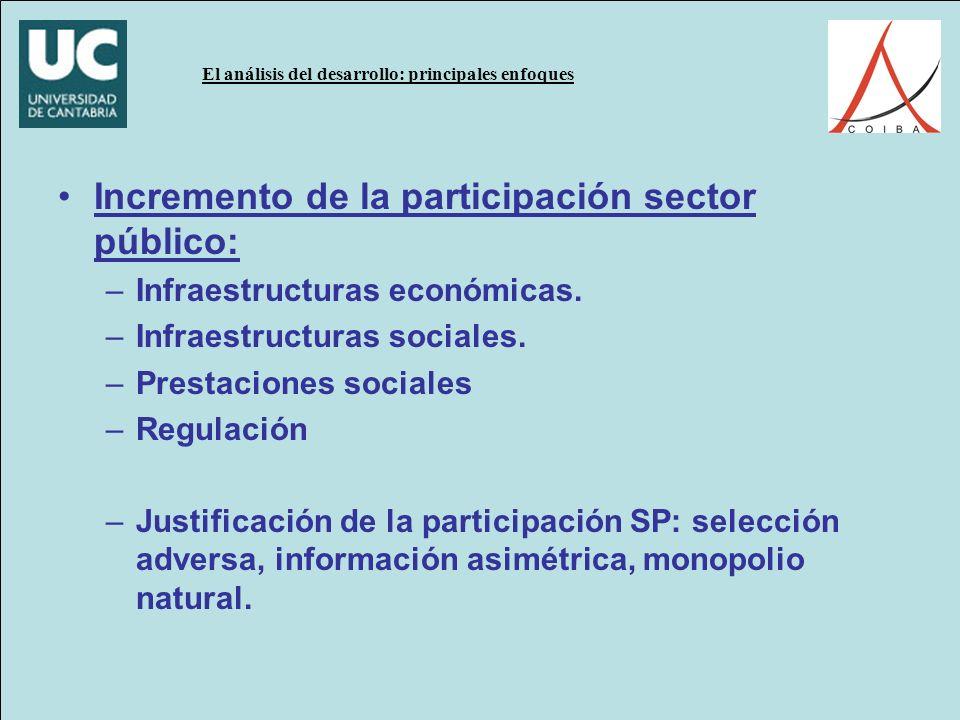 Incremento de la participación sector público: –Infraestructuras económicas.