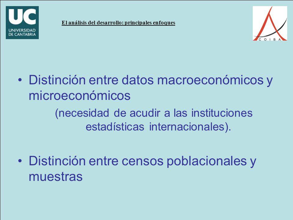 El análisis del desarrollo: principales enfoques Distinción entre datos macroeconómicos y microeconómicos (necesidad de acudir a las instituciones estadísticas internacionales).