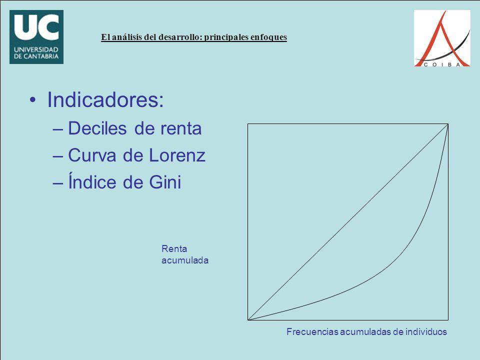 El análisis del desarrollo: principales enfoques Indicadores: –Deciles de renta –Curva de Lorenz –Índice de Gini Frecuencias acumuladas de individuos Renta acumulada