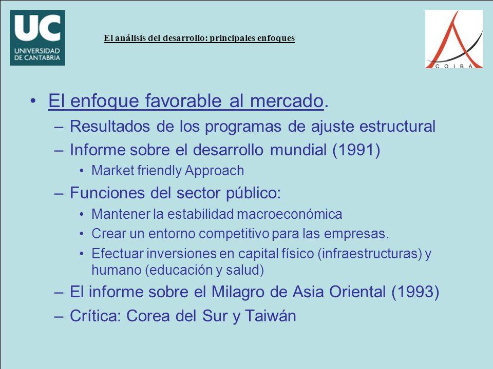 El análisis del desarrollo: principales enfoques El enfoque favorable al mercado.
