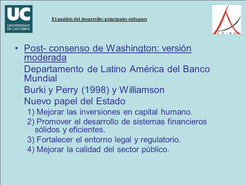 El análisis del desarrollo: principales enfoques Post- consenso de Washington: versión moderada Departamento de Latino América del Banco Mundial Burki y Perry (1998) y Williamson Nuevo papel del Estado 1) Mejorar las inversiones en capital humano.