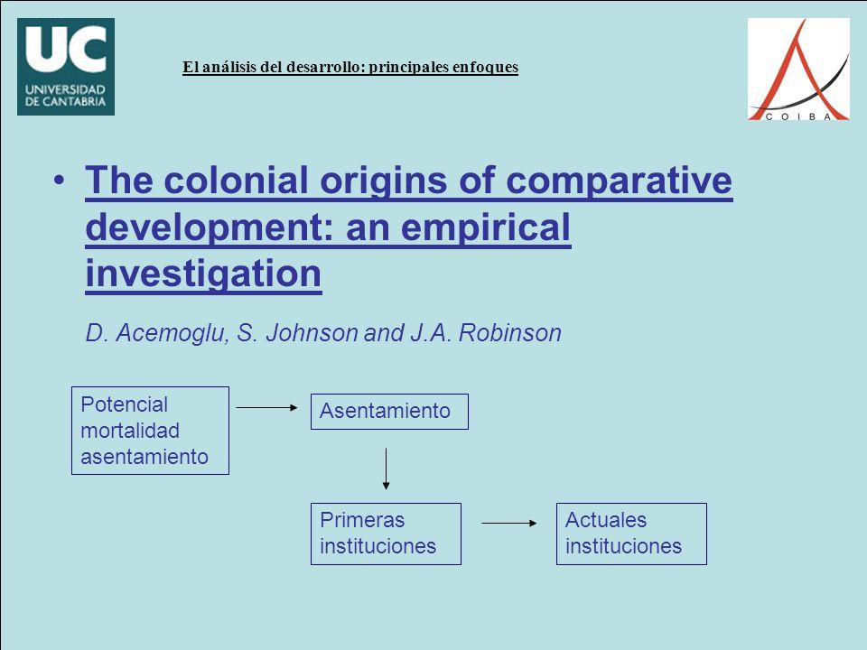 El análisis del desarrollo: principales enfoques The colonial origins of comparative development: an empirical investigation D.