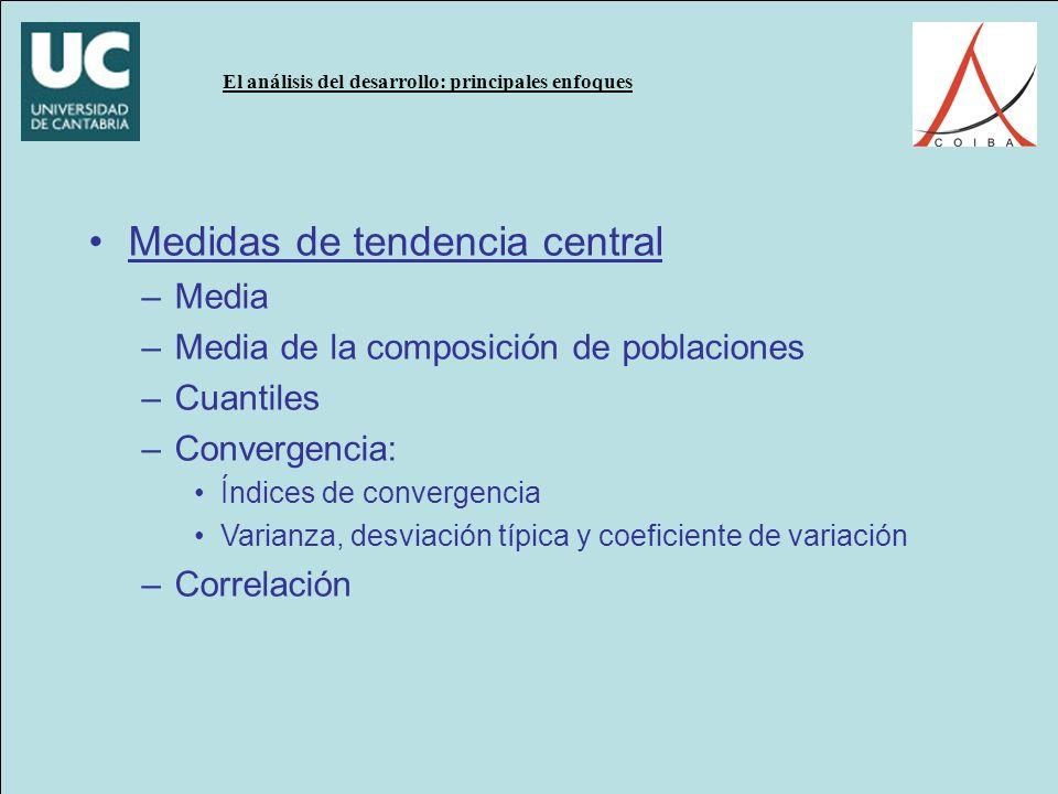 El análisis del desarrollo: principales enfoques Medidas de tendencia central –Media –Media de la composición de poblaciones –Cuantiles –Convergencia: Índices de convergencia Varianza, desviación típica y coeficiente de variación –Correlación