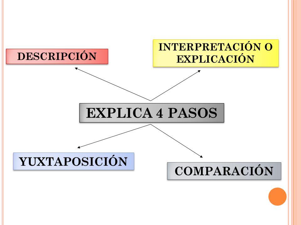 EXPLICA 4 PASOS DESCRIPCIÓN INTERPRETACIÓN O EXPLICACIÓN YUXTAPOSICIÓN COMPARACIÓN