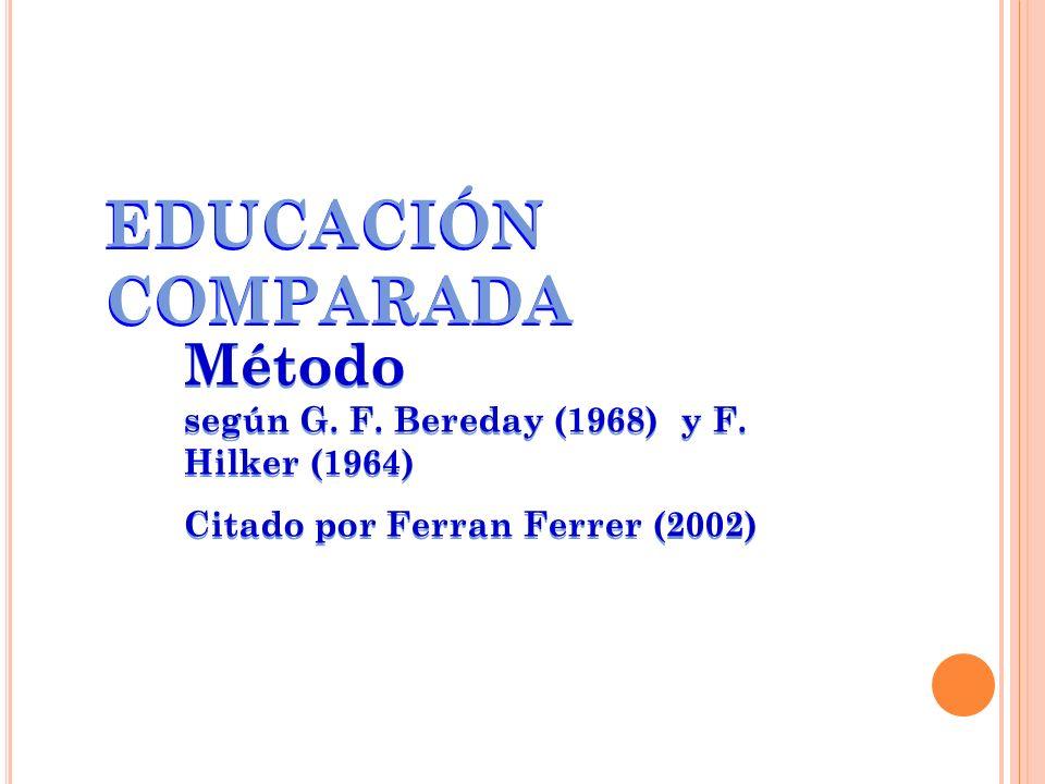 EDUCACIÓN COMPARADA Método según G. F. Bereday (1968) y F. Hilker (1964) Citado por Ferran Ferrer (2002) Método según G. F. Bereday (1968) y F. Hilker