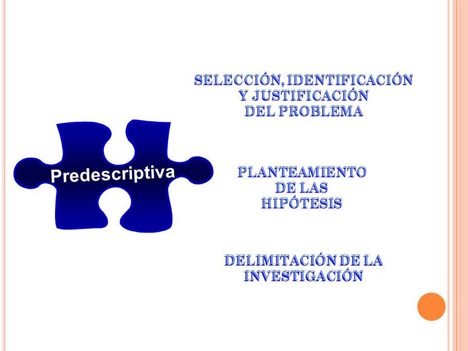 SELECCIÓN, IDENTIFICACIÓN Y JUSTIFICACIÓN DEL PROBLEMA PLANTEAMIENTO DE LAS HIPÓTESIS DELIMITACIÓN DE LA INVESTIGACIÓN Predescriptiva