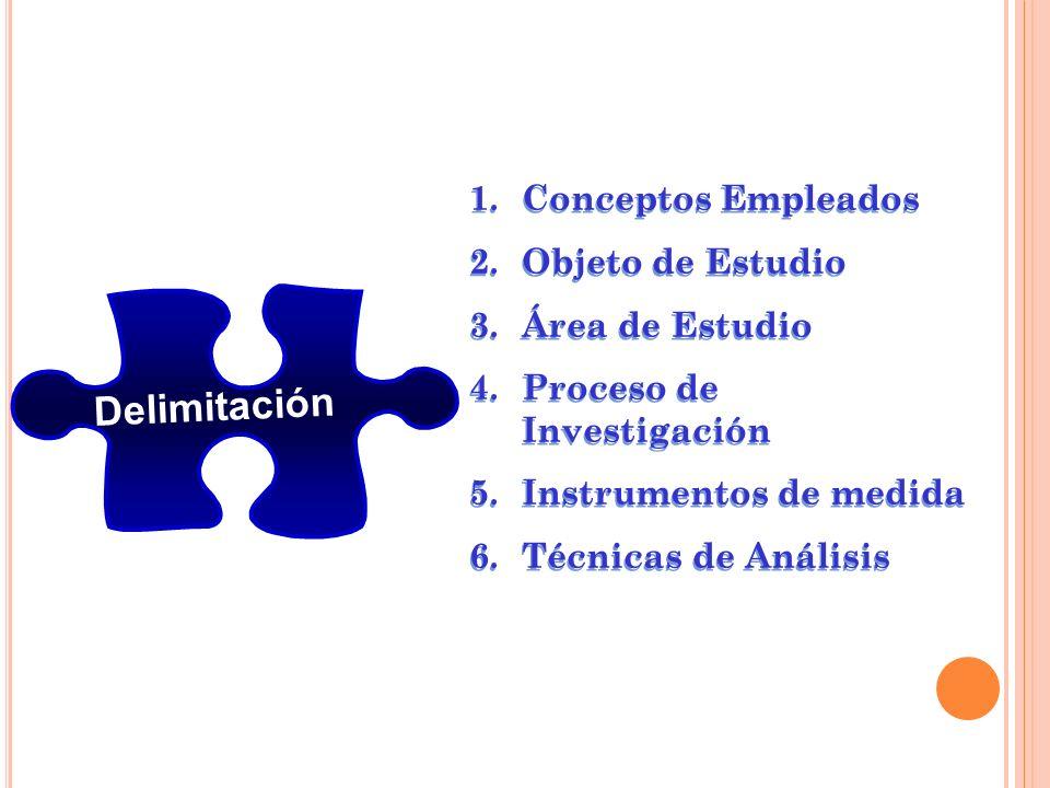 Delimitación 1.Conceptos Empleados 2.Objeto de Estudio 3.Área de Estudio 4.Proceso de Investigación 5.Instrumentos de medida 6.Técnicas de Análisis 1.