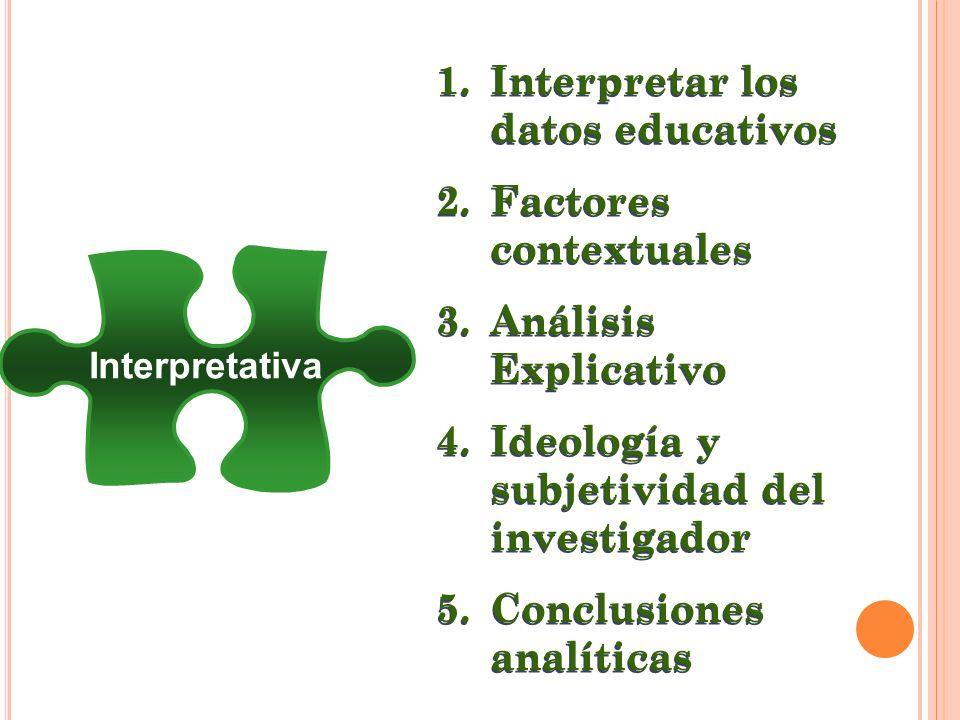 Interpretativa 1.Interpretar los datos educativos 2.Factores contextuales 3.Análisis Explicativo 4.Ideología y subjetividad del investigador 5.Conclus