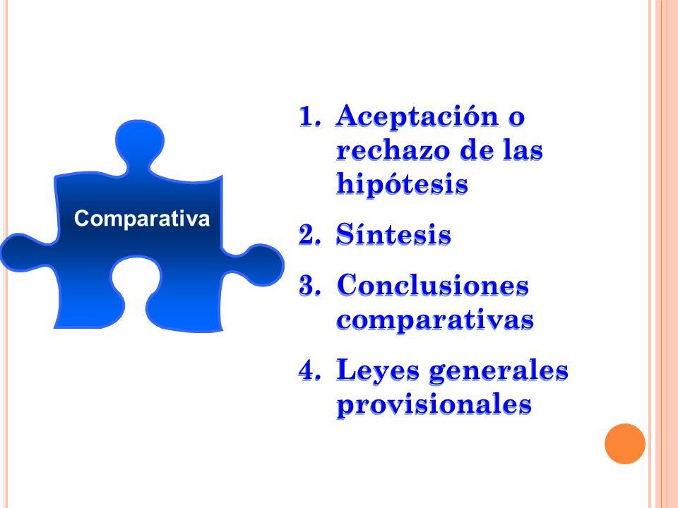 Comparativa 1.Aceptación o rechazo de las hipótesis 2.Síntesis 3.Conclusiones comparativas 4.Leyes generales provisionales 1.Aceptación o rechazo de l