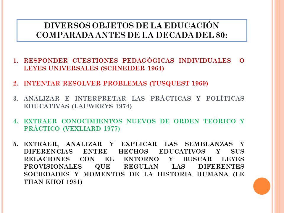 DIVERSOS OBJETOS DE LA EDUCACIÓN COMPARADA ANTES DE LA DECADA DEL 80: 1.RESPONDER CUESTIONES PEDAGÓGICAS INDIVIDUALES O LEYES UNIVERSALES (SCHNEIDER 1