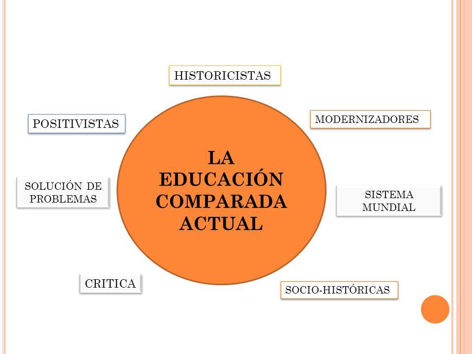 HISTORICISTAS POSITIVISTAS MODERNIZADORES SOLUCIÓN DE PROBLEMAS SOLUCIÓN DE PROBLEMAS SISTEMA MUNDIAL CRITICA SOCIO-HISTÓRICAS LA EDUCACIÓN COMPARADA