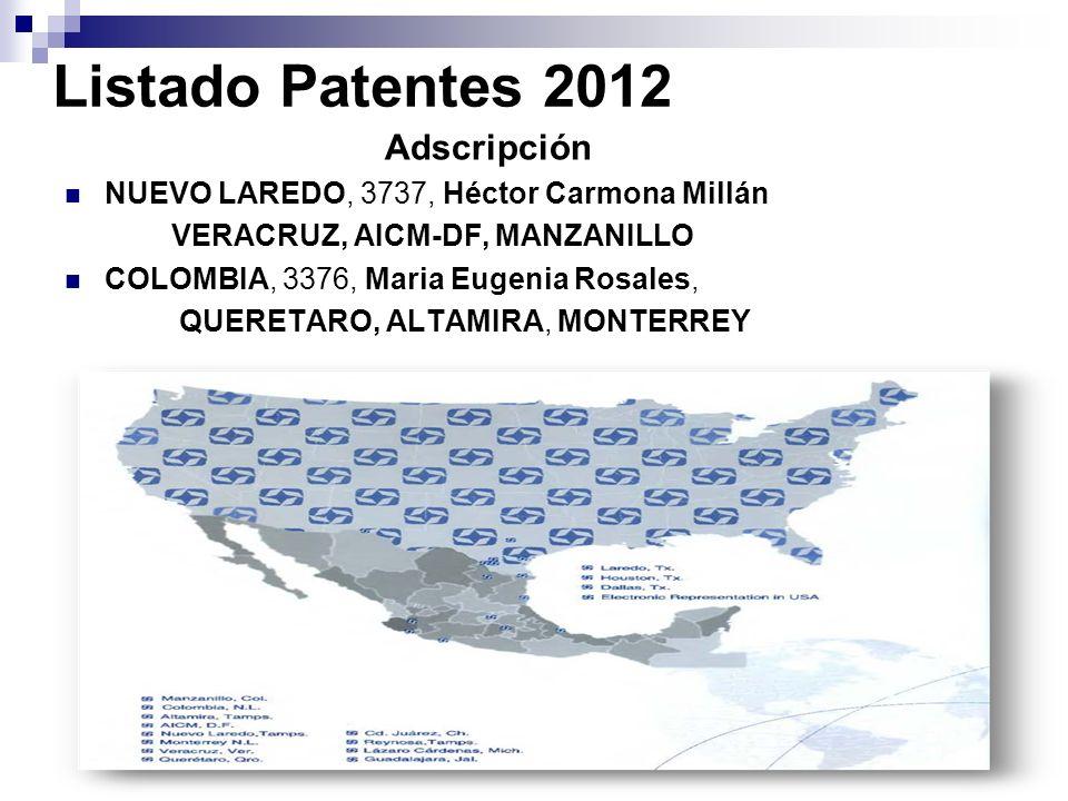 Listado Patentes 2012 Adscripción NUEVO LAREDO, 3737, Héctor Carmona Millán VERACRUZ, AICM-DF, MANZANILLO COLOMBIA, 3376, Maria Eugenia Rosales, QUERE